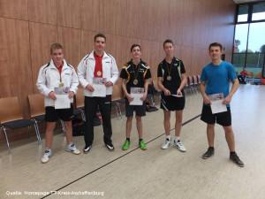 Kreiseinzelmeisterschaften Jungen 2015