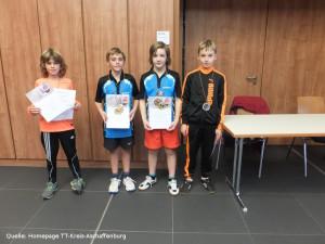 Kreismeisterschaften Schüler B 2015