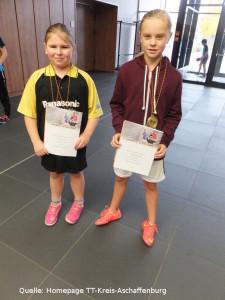 Kreismeisterschaften Schülerinnen B
