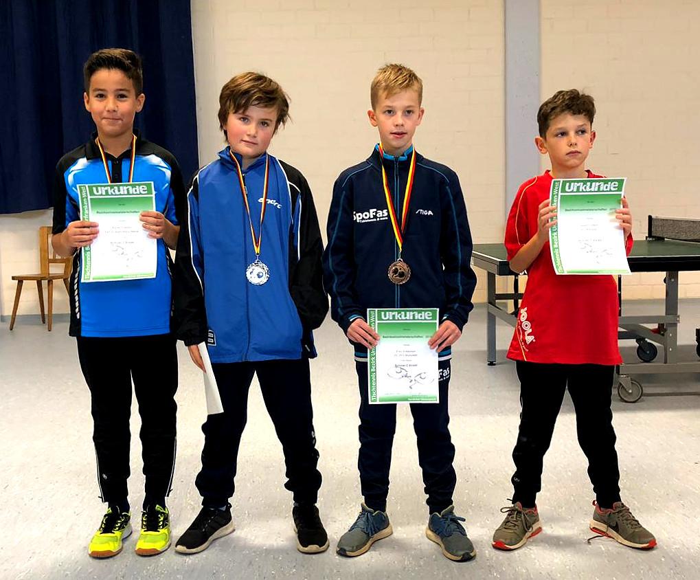 Sieger Bezirkseinzelmeisterschaften Schüler C